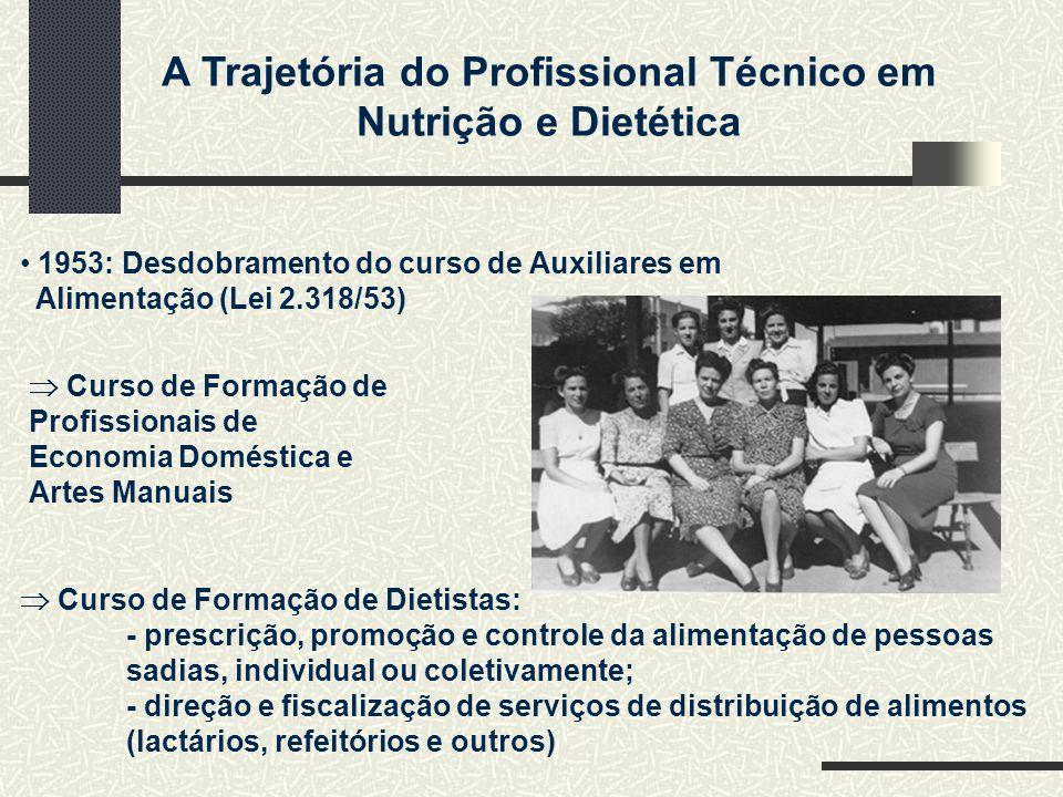 1953: Desdobramento do curso de Auxiliares em