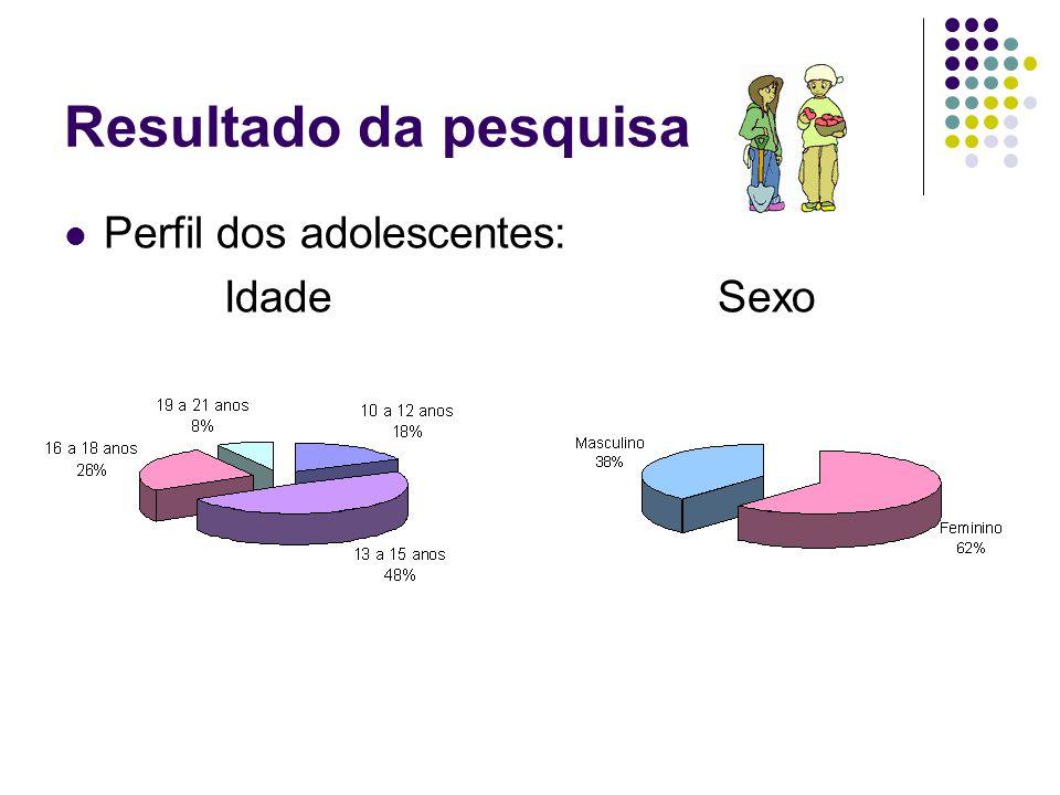 Resultado da pesquisa Perfil dos adolescentes: Idade Sexo