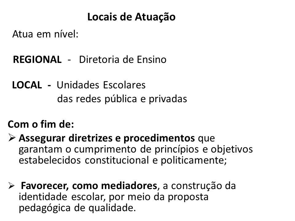 Locais de Atuação REGIONAL - Diretoria de Ensino