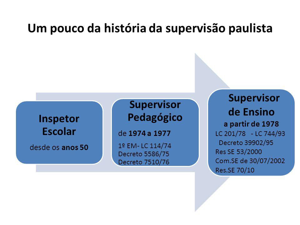 Um pouco da história da supervisão paulista
