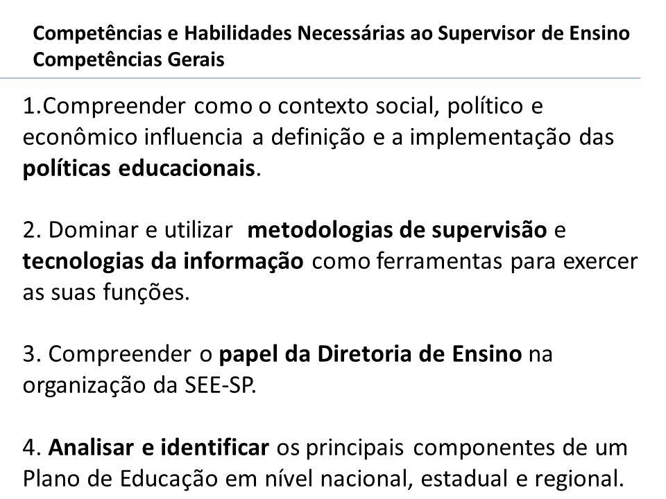 Competências e Habilidades Necessárias ao Supervisor de Ensino
