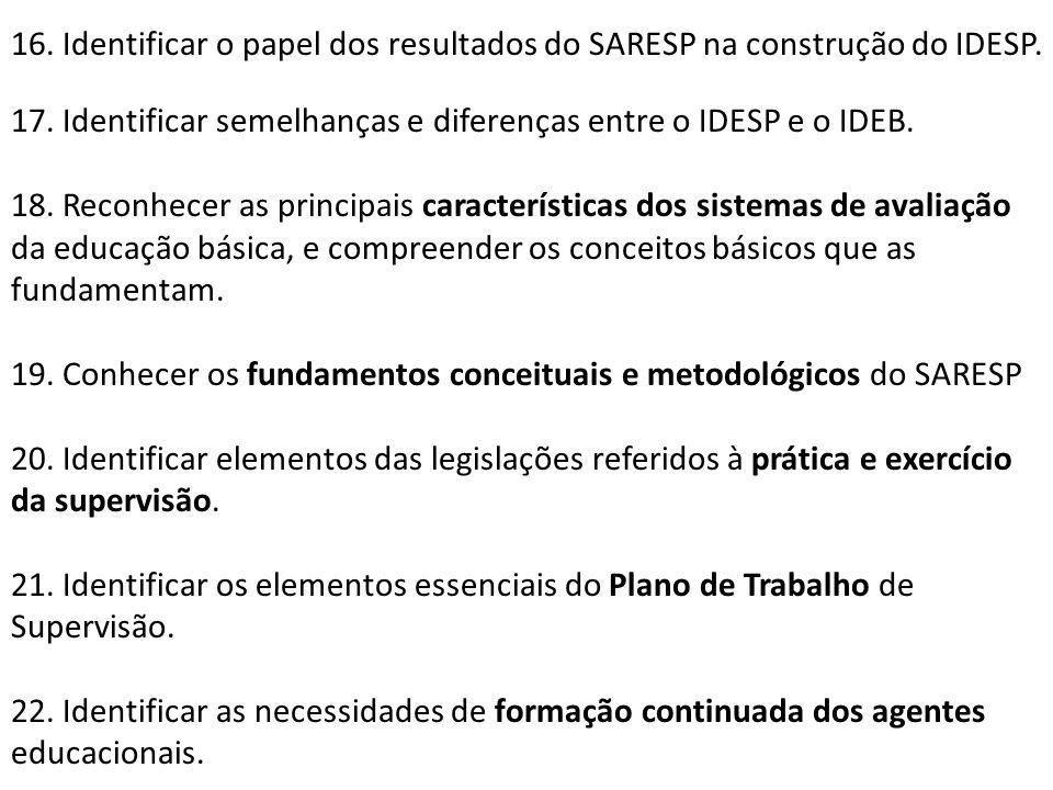 16. Identificar o papel dos resultados do SARESP na construção do IDESP.