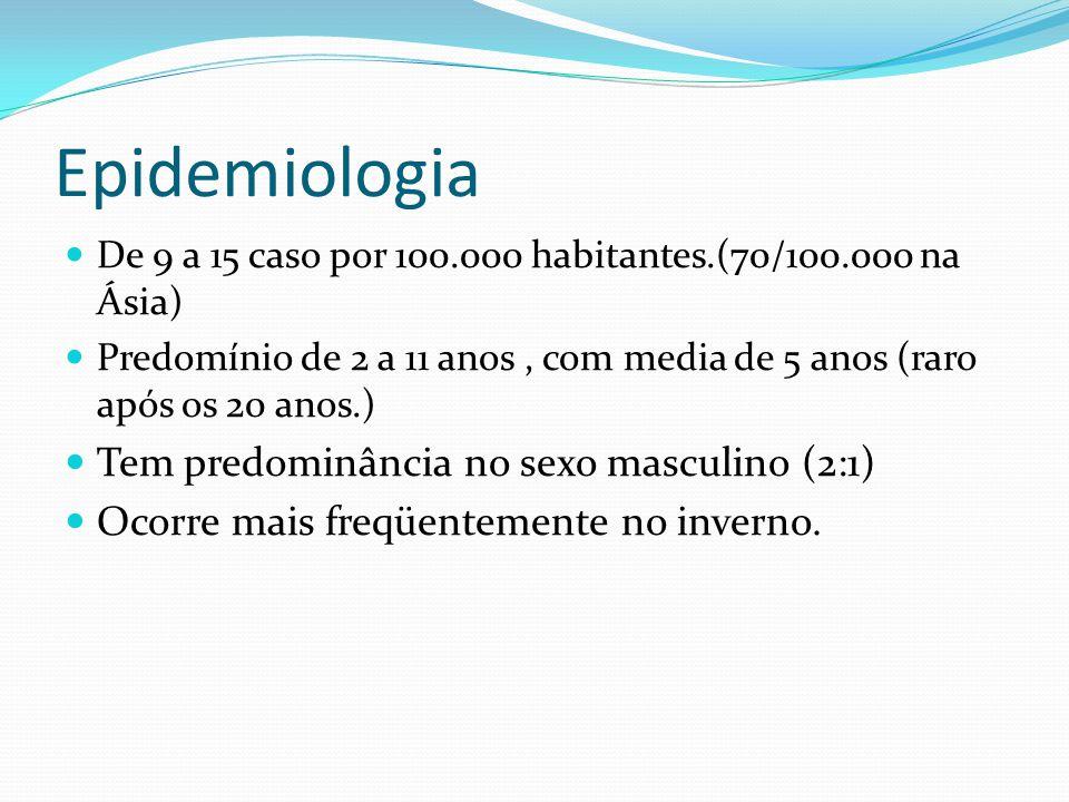 Epidemiologia Tem predominância no sexo masculino (2:1)
