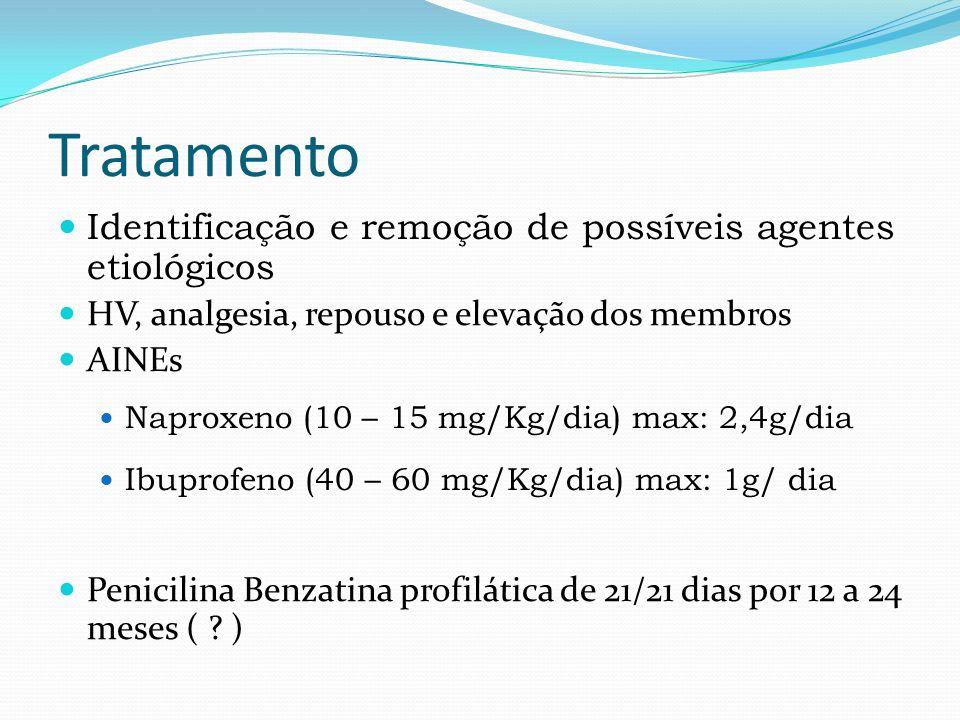 Tratamento Identificação e remoção de possíveis agentes etiológicos