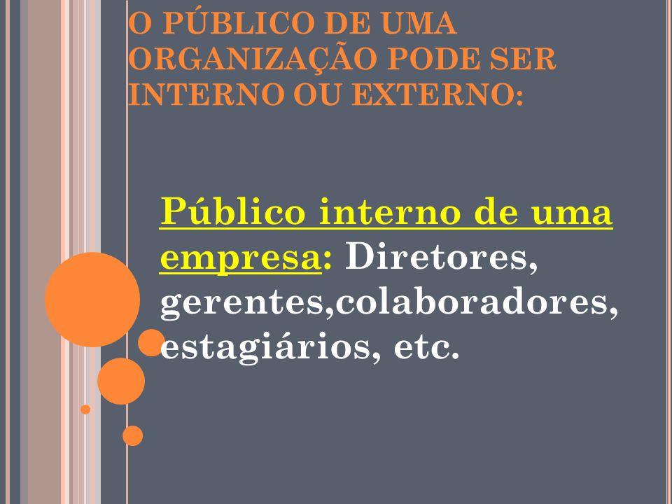 O PÚBLICO DE UMA ORGANIZAÇÃO PODE SER INTERNO OU EXTERNO:
