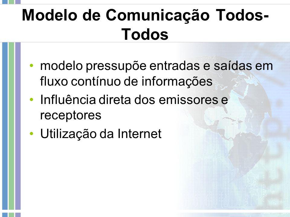 Modelo de Comunicação Todos-Todos