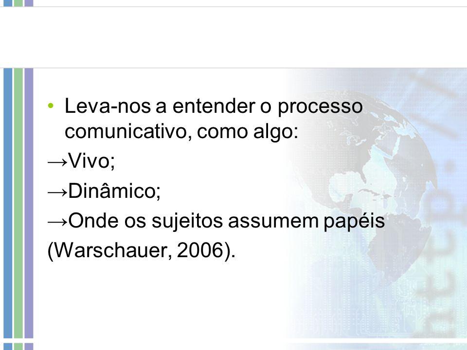 Leva-nos a entender o processo comunicativo, como algo: