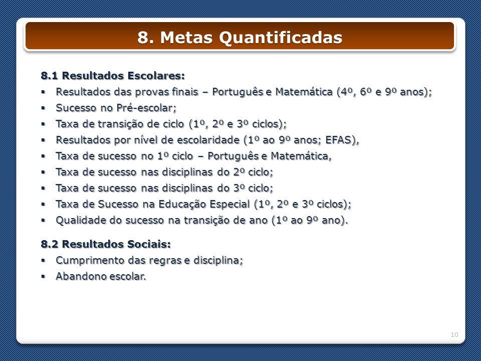 8. Metas Quantificadas 8.1 Resultados Escolares: