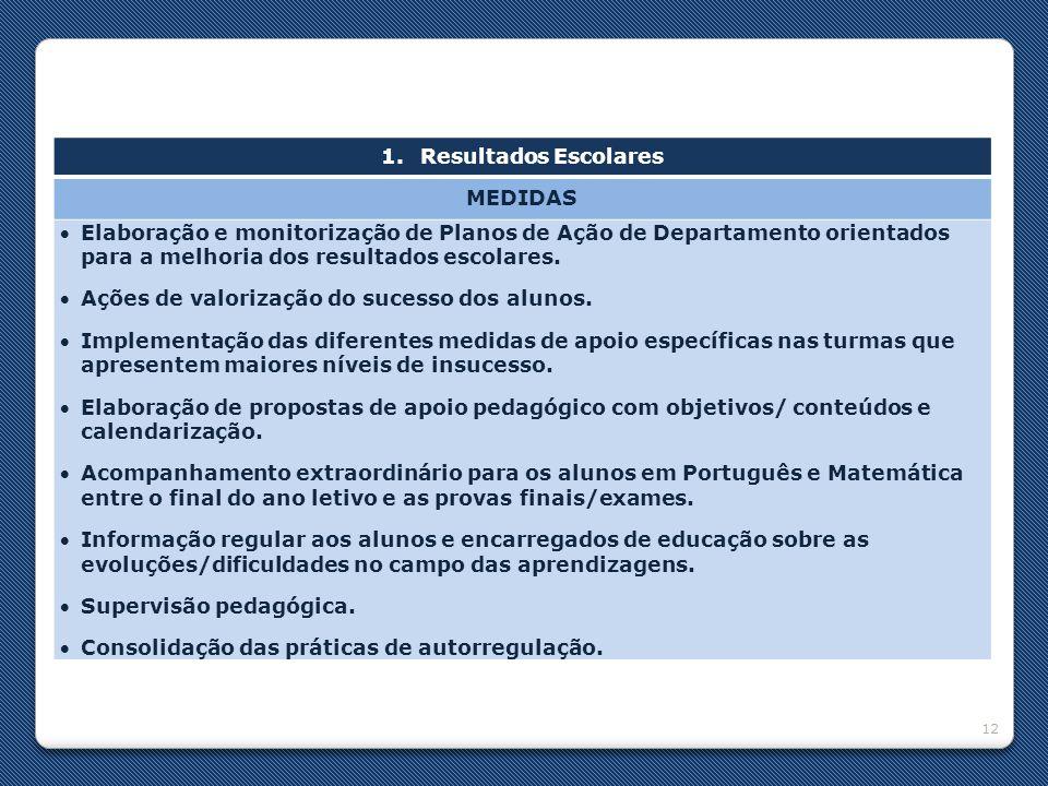 Resultados Escolares MEDIDAS. Elaboração e monitorização de Planos de Ação de Departamento orientados para a melhoria dos resultados escolares.