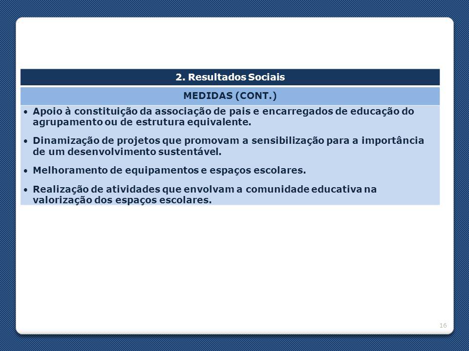 2. Resultados Sociais MEDIDAS (CONT.)