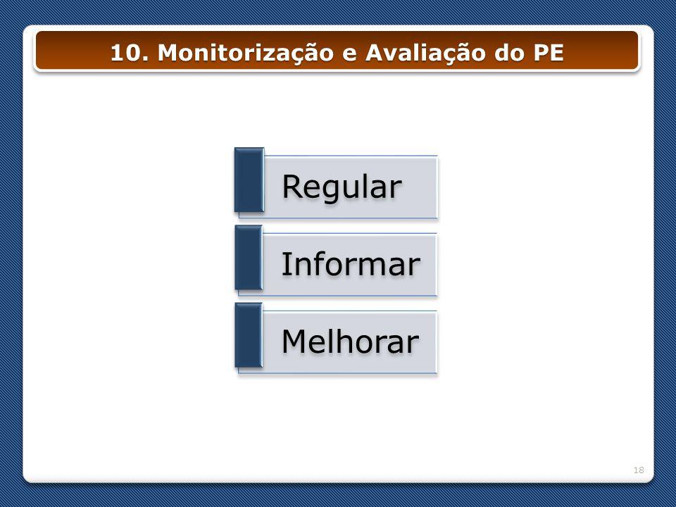 10. Monitorização e Avaliação do PE