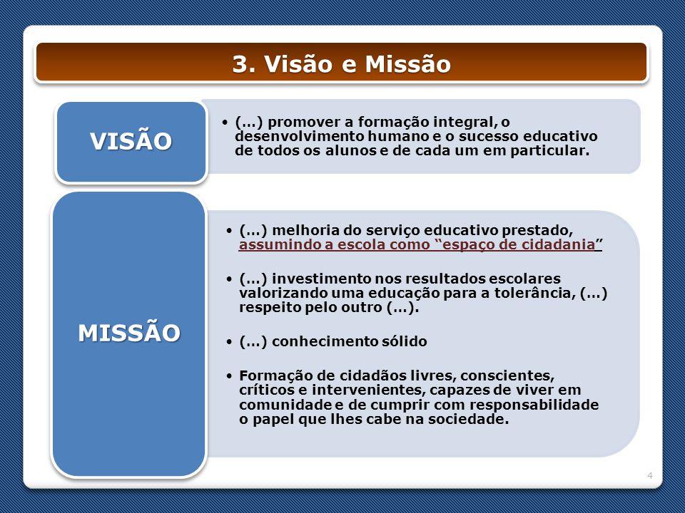 3. Visão e Missão VISÃO MISSÃO