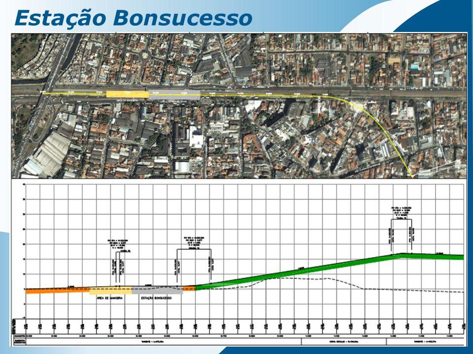 Estação Bonsucesso