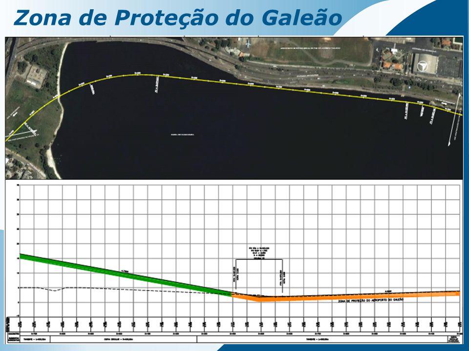 Zona de Proteção do Galeão