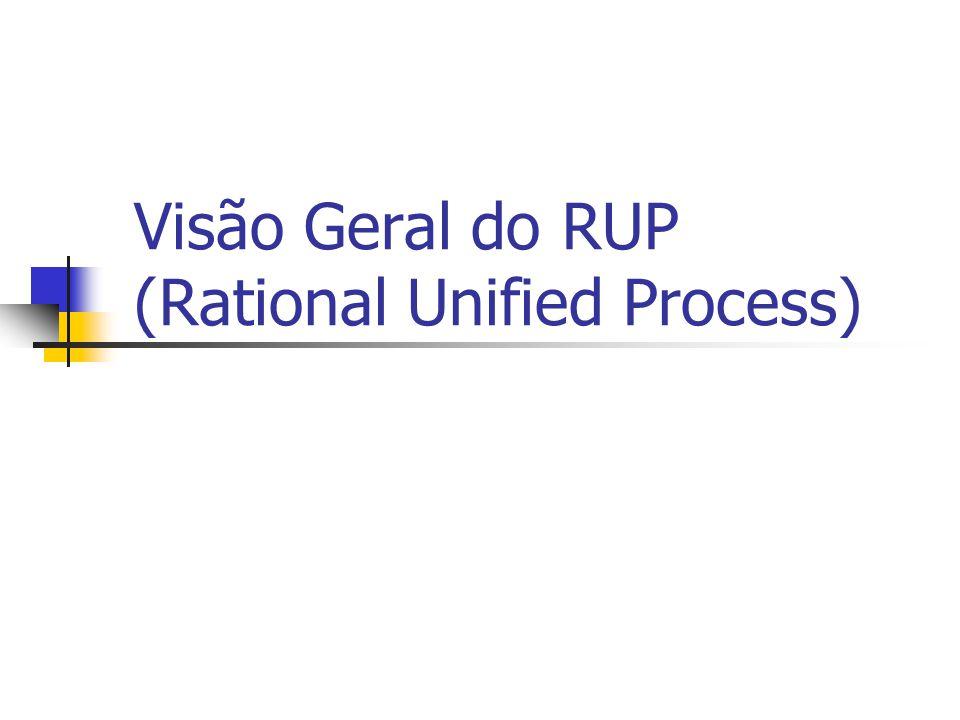 Visão Geral do RUP (Rational Unified Process)
