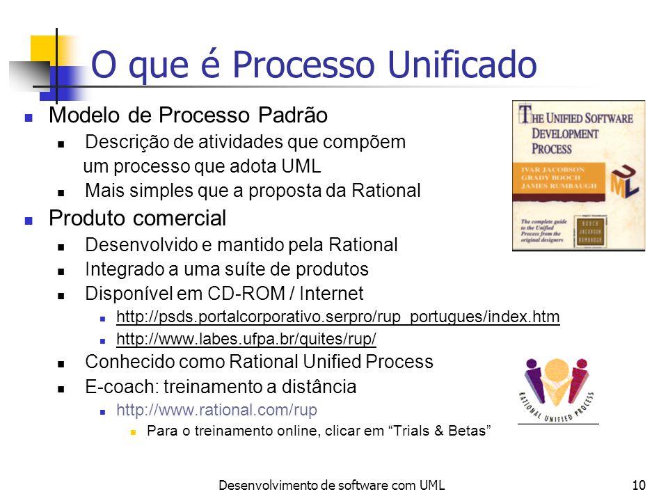 O que é Processo Unificado