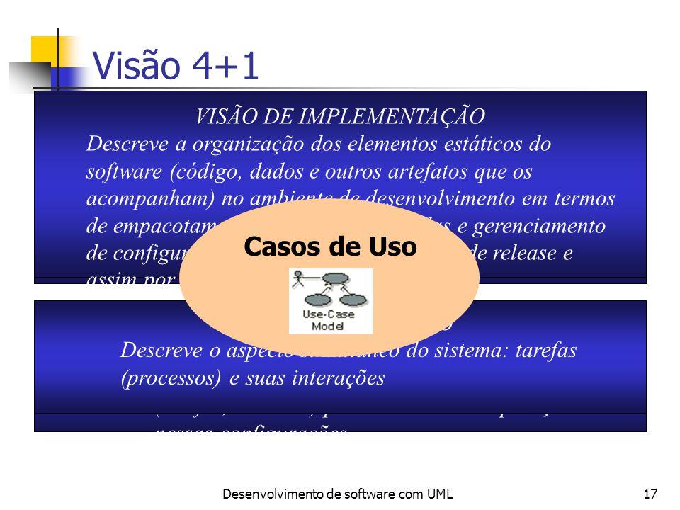 Visão 4+1 Casos de Uso VISÃO DE IMPLEMENTAÇÃO