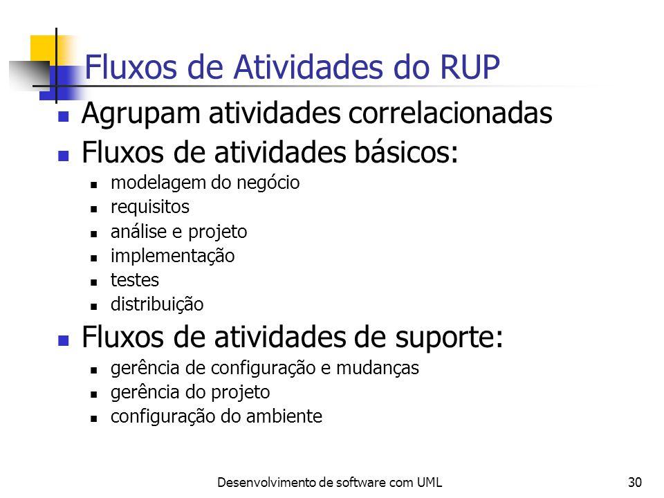 Fluxos de Atividades do RUP