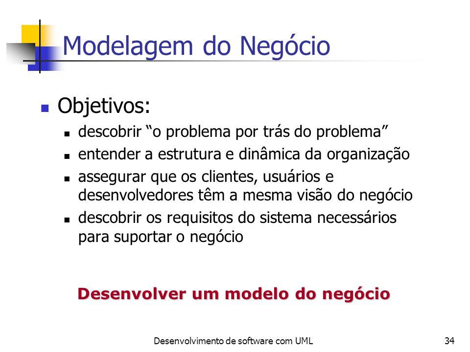 Desenvolver um modelo do negócio