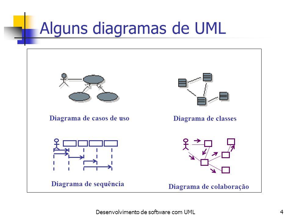 Alguns diagramas de UML