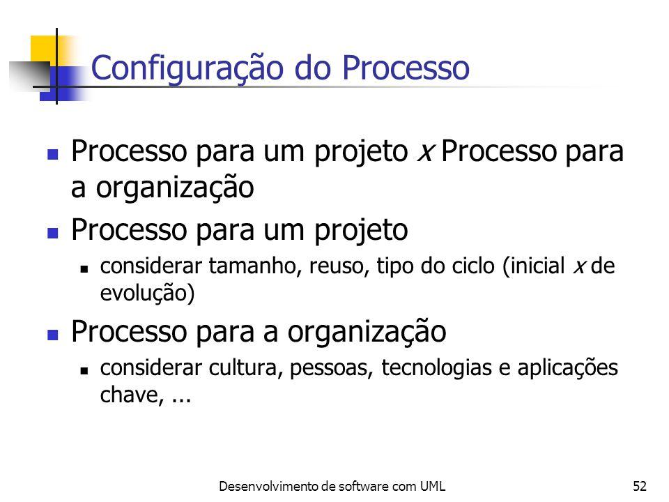 Configuração do Processo