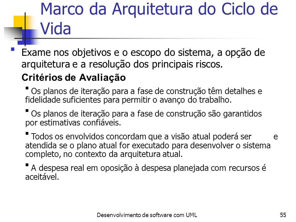 Marco da Arquitetura do Ciclo de Vida
