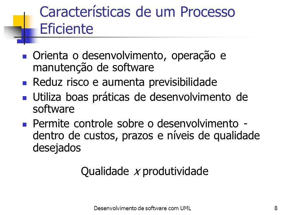 Características de um Processo Eficiente