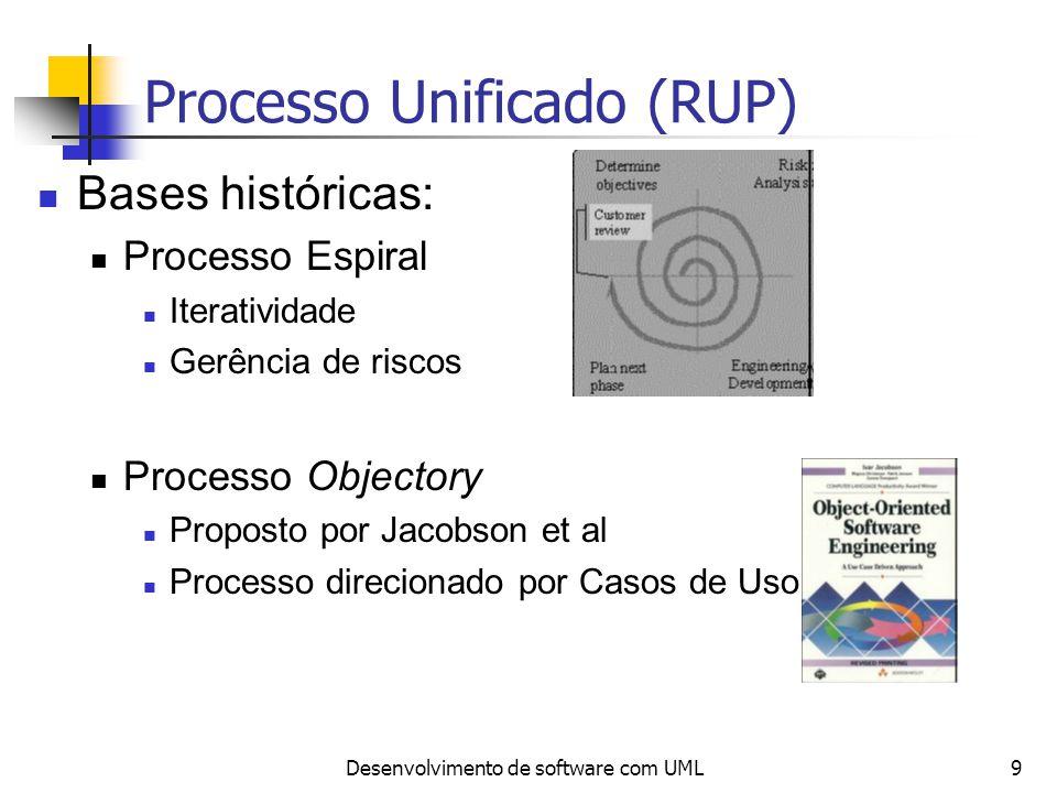 Processo Unificado (RUP)
