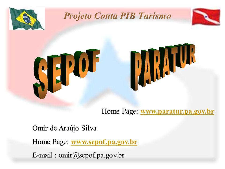 Projeto Conta PIB Turismo
