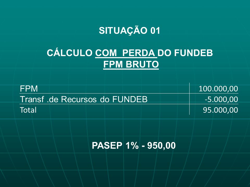 CÁLCULO COM PERDA DO FUNDEB