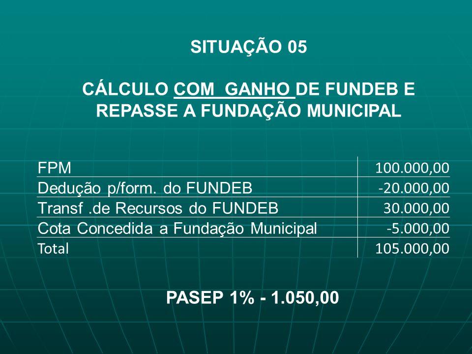 CÁLCULO COM GANHO DE FUNDEB E REPASSE A FUNDAÇÃO MUNICIPAL