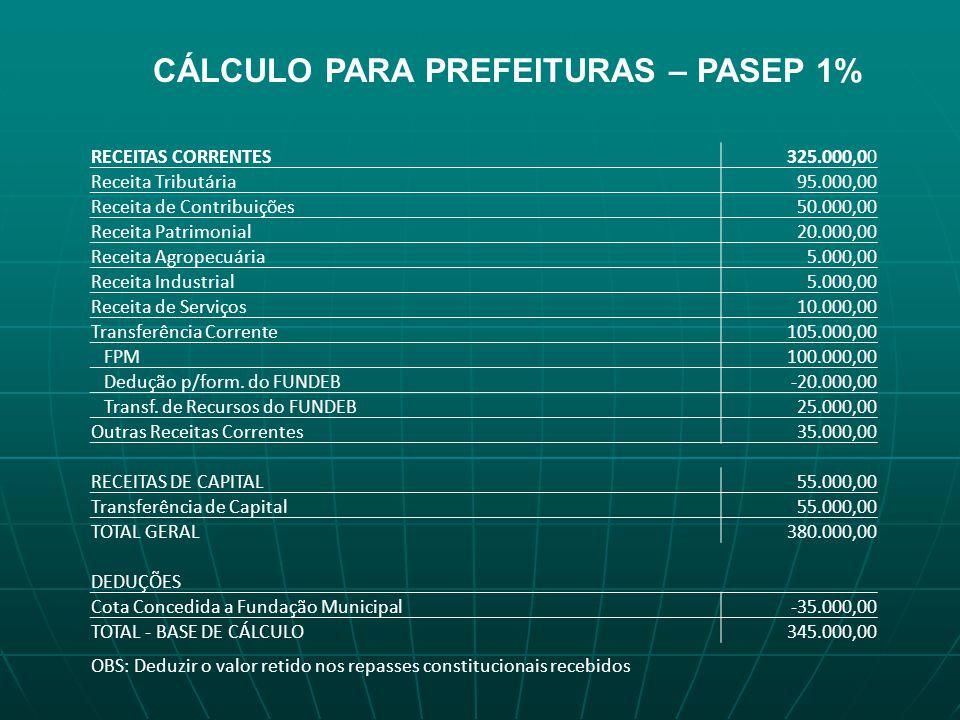 CÁLCULO PARA PREFEITURAS – PASEP 1%
