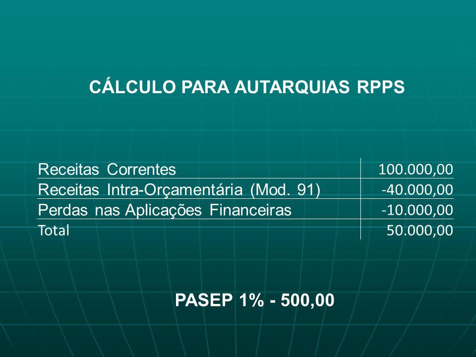 CÁLCULO PARA AUTARQUIAS RPPS
