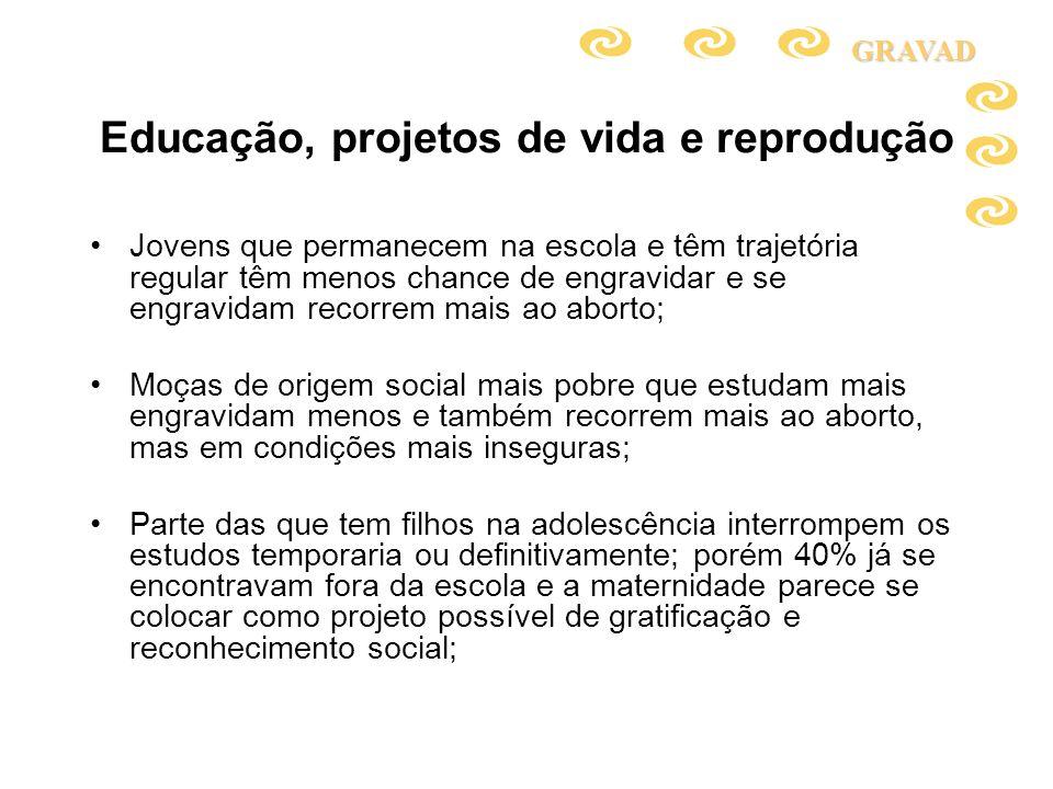 Educação, projetos de vida e reprodução