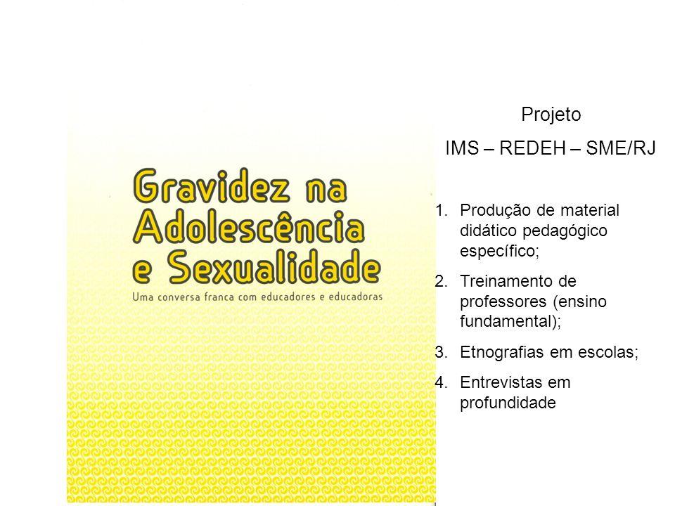 Projeto IMS – REDEH – SME/RJ