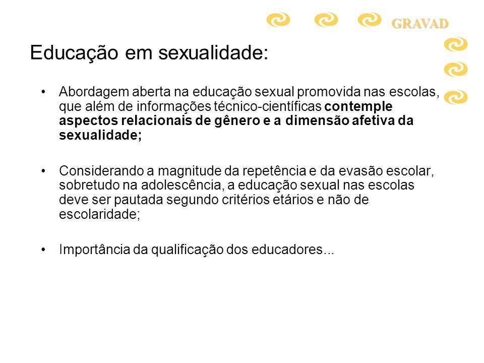 Educação em sexualidade: