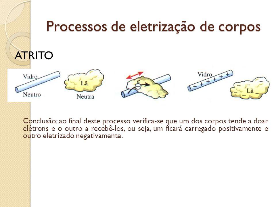 Processos de eletrização de corpos