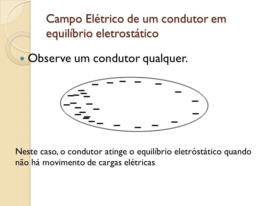 Campo Elétrico de um condutor em equilíbrio eletrostático