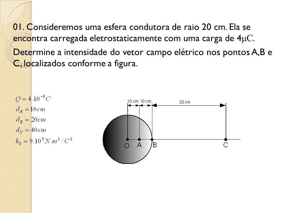 01. Consideremos uma esfera condutora de raio 20 cm