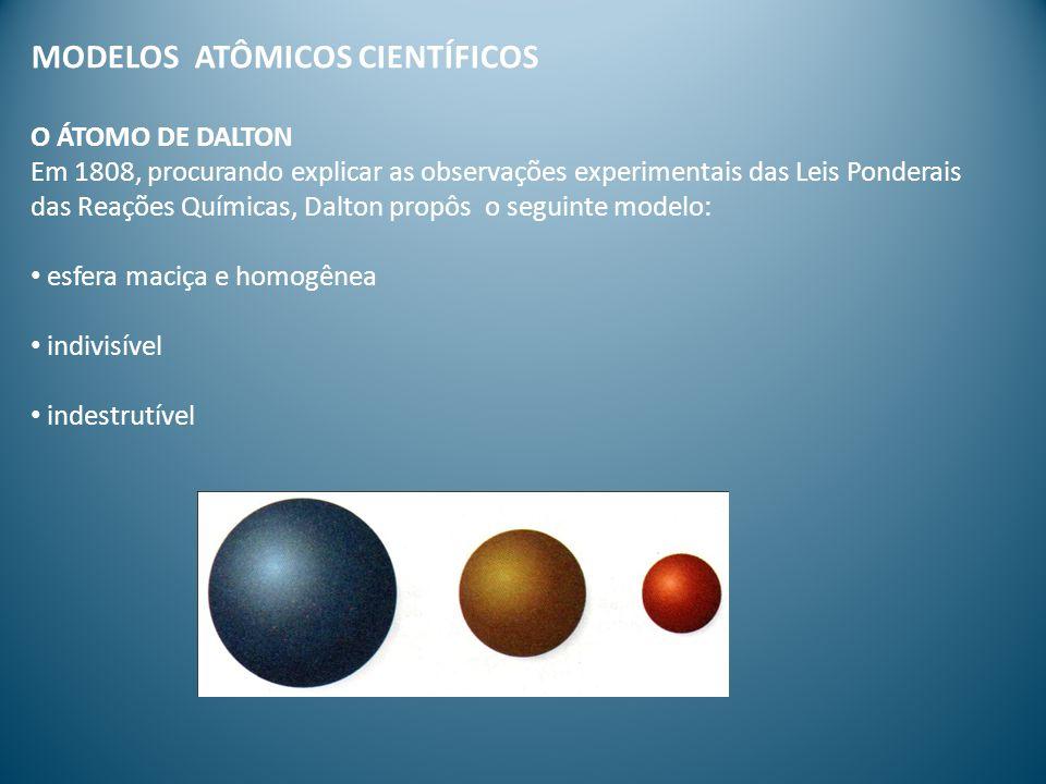 MODELOS ATÔMICOS CIENTÍFICOS