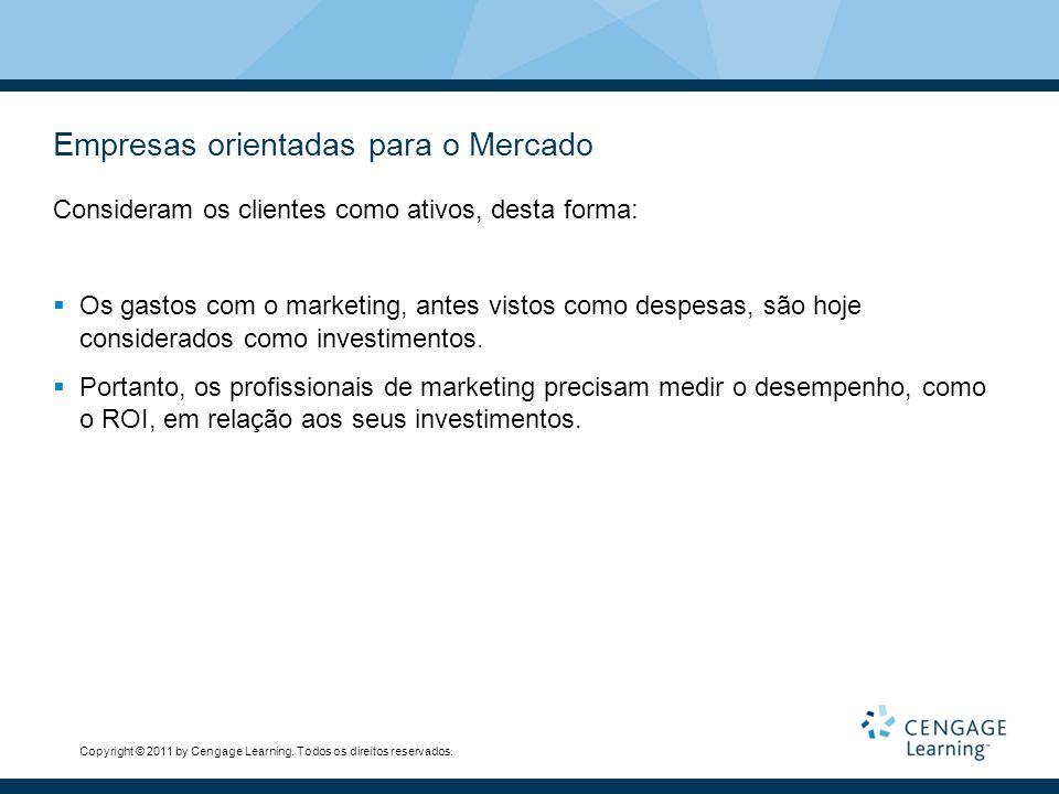 Empresas orientadas para o Mercado