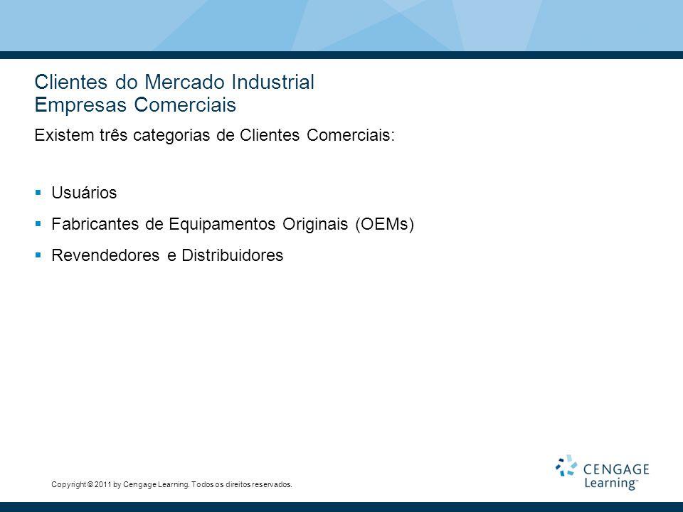 Clientes do Mercado Industrial Empresas Comerciais