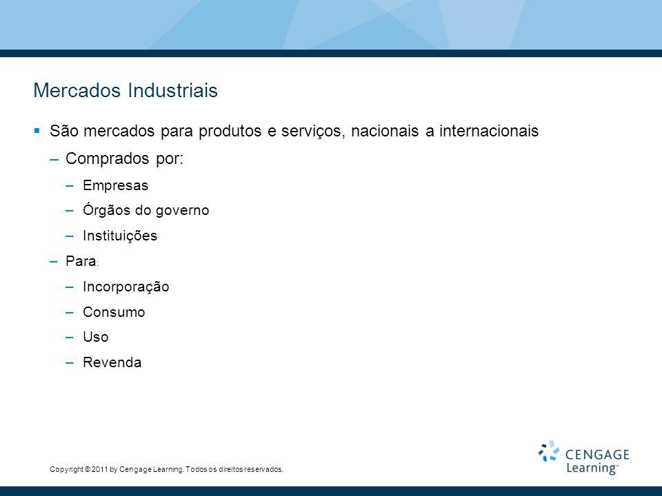 Mercados Industriais São mercados para produtos e serviços, nacionais a internacionais. Comprados por: