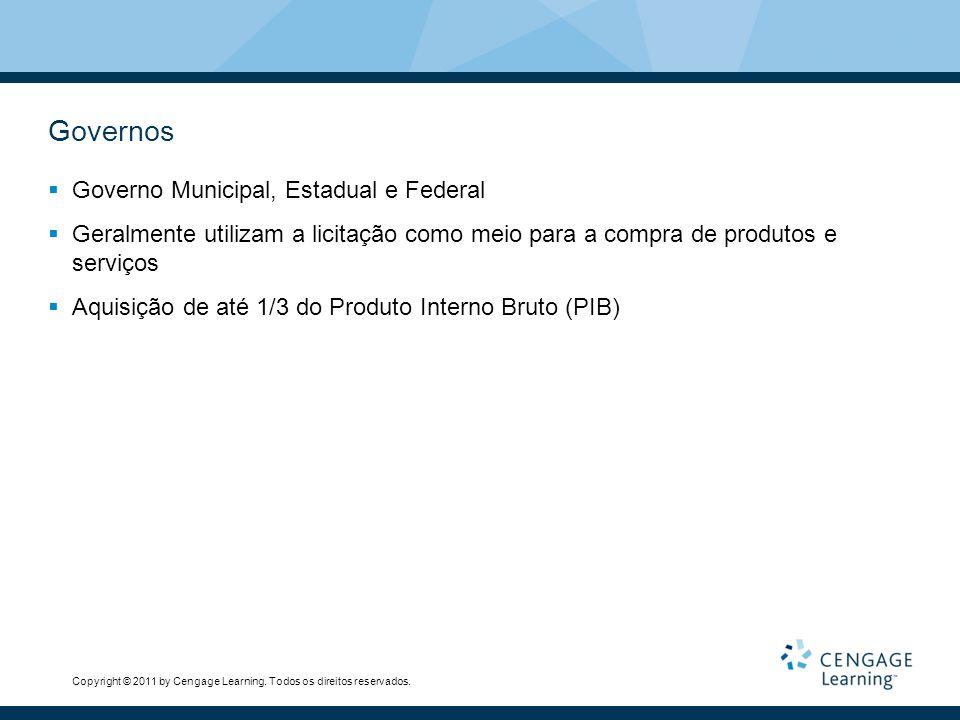 Governos Governo Municipal, Estadual e Federal