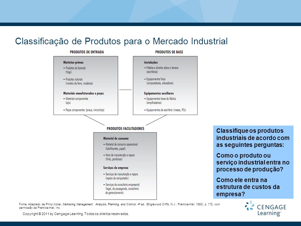 Classificação de Produtos para o Mercado Industrial