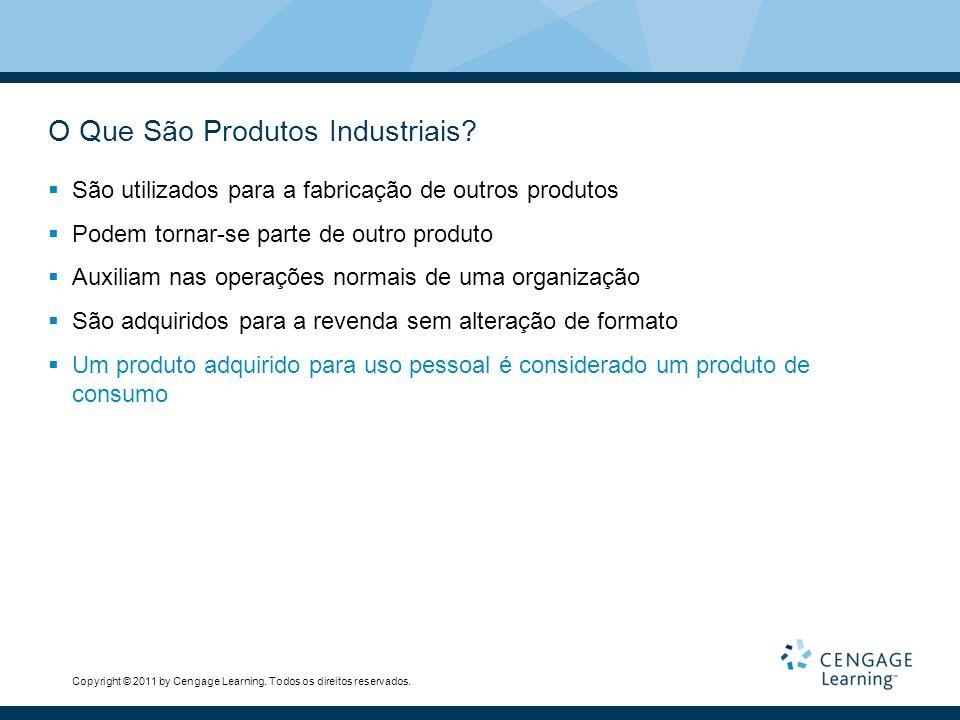 O Que São Produtos Industriais
