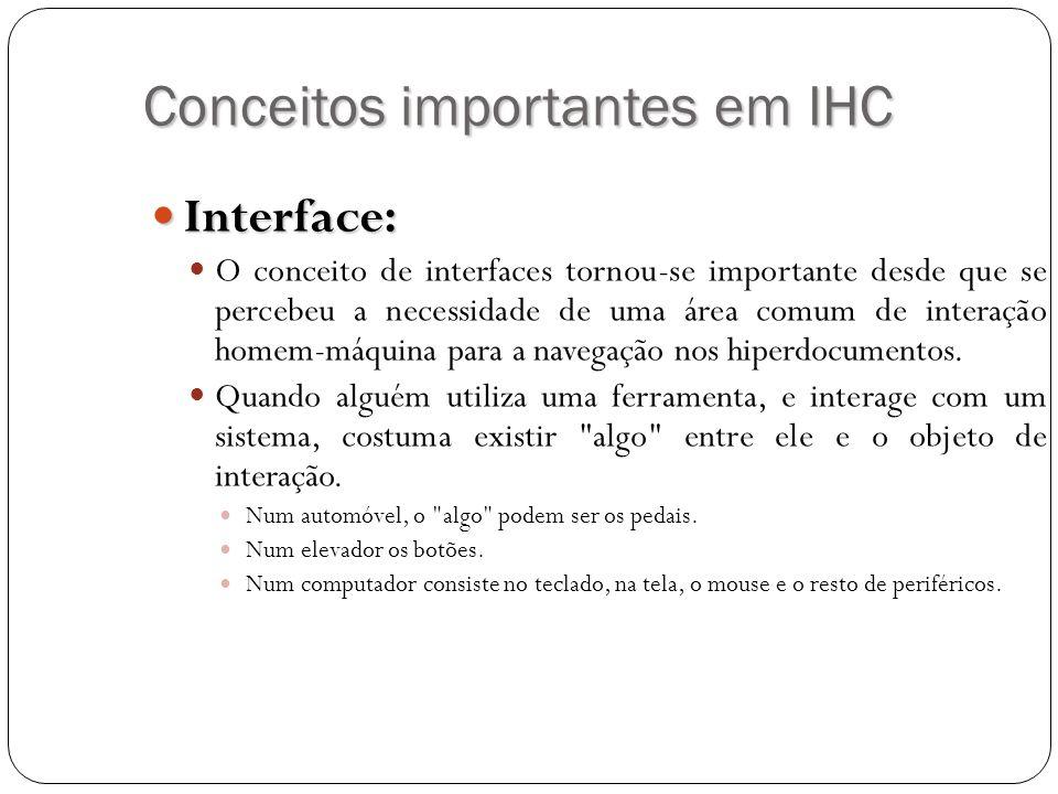 Conceitos importantes em IHC
