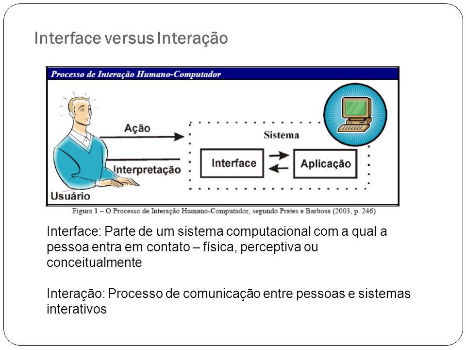 Interface versus Interação