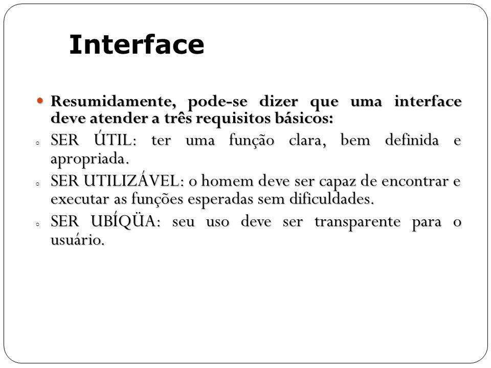 Interface SER ÚTIL: ter uma função clara, bem definida e apropriada.