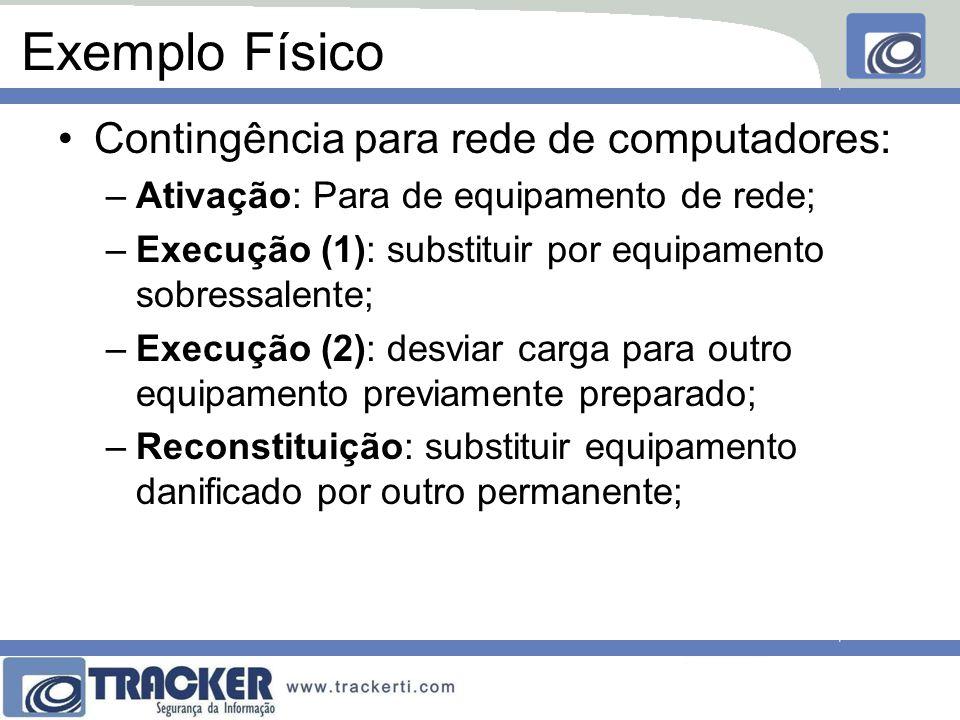 Exemplo Físico Contingência para rede de computadores: